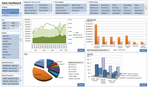 Mobisummer, a subsidiary of Titanium Technology, unveiled GMIC with a business intelligence platform
