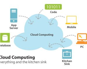 Cloud computing development has reached a record high, experts predict that the total future capital expenditure will exceed 400 billion