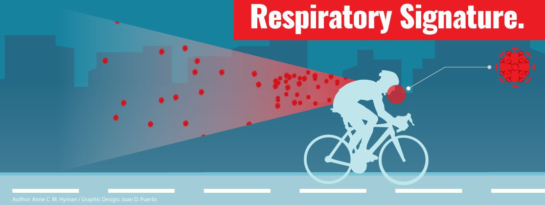 """The """"respiratory signature"""" consists of the particles left behind by exhalation, speech, coughing and sneezing."""